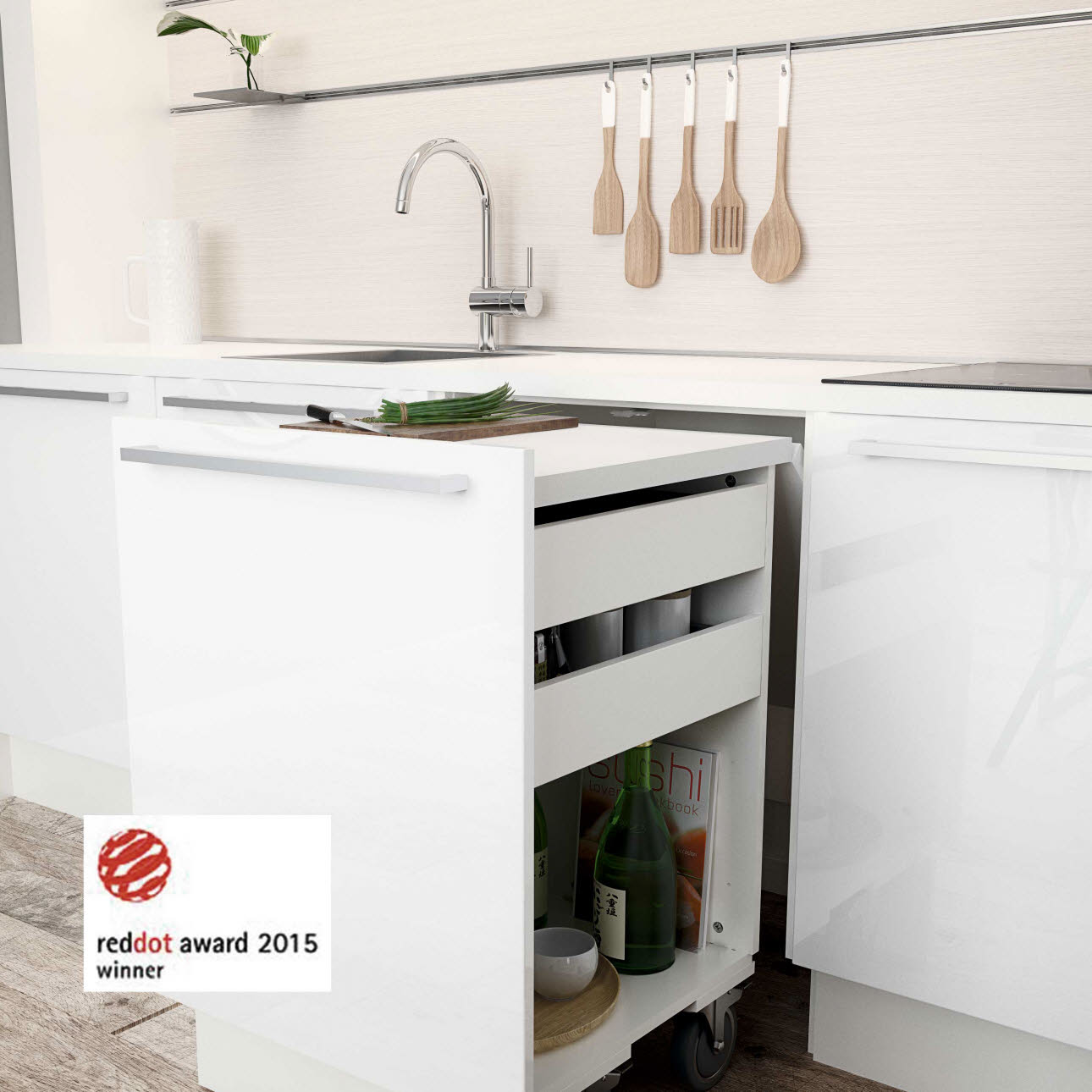 Worktop ID Red dot
